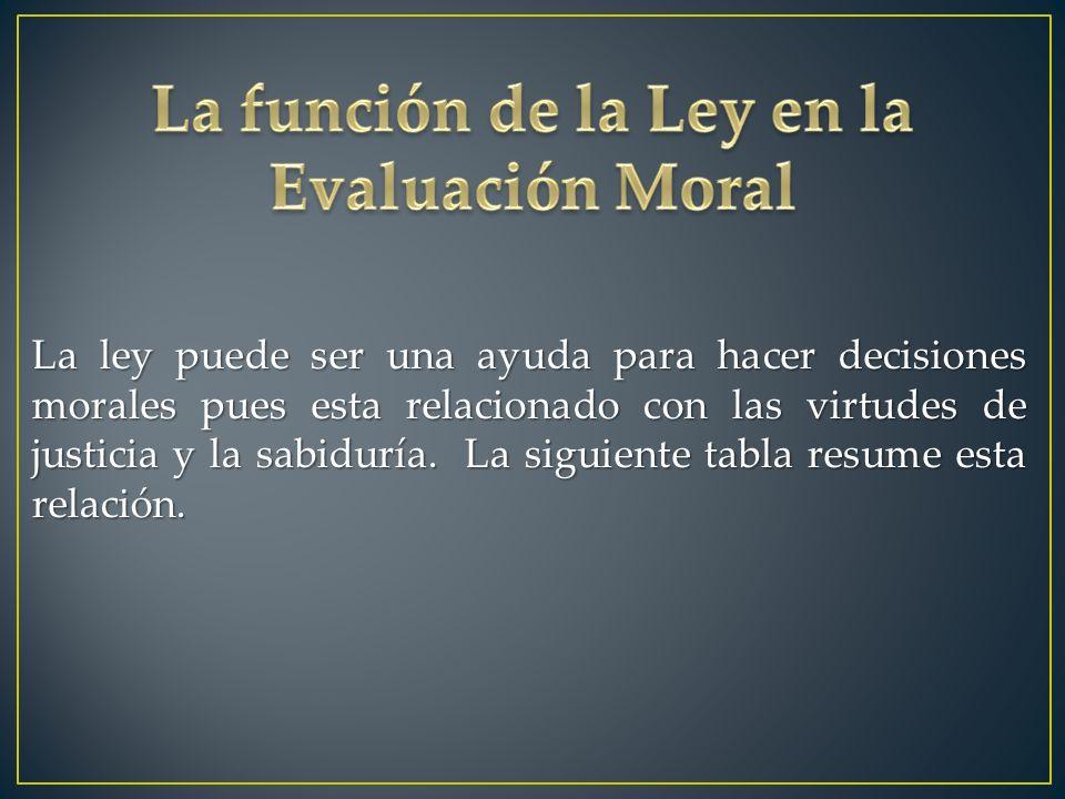 La función de la Ley en la Evaluación Moral