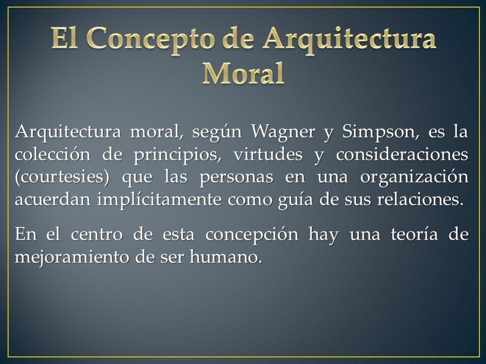 El Concepto de Arquitectura Moral