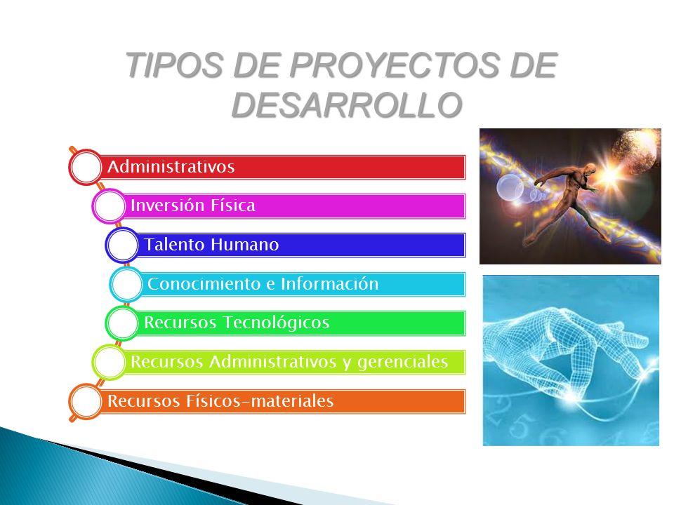 TIPOS DE PROYECTOS DE DESARROLLO Administrativos Inversión Física
