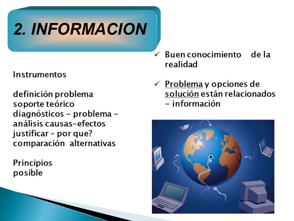 2. INFORMACION Buen conocimiento de la realidad