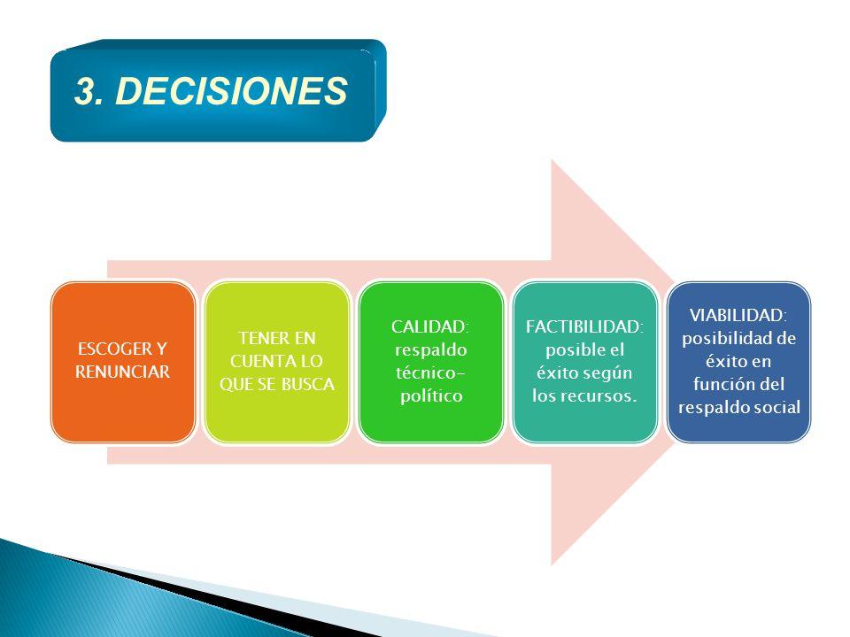 3. DECISIONES ESCOGER Y RENUNCIAR TENER EN CUENTA LO QUE SE BUSCA