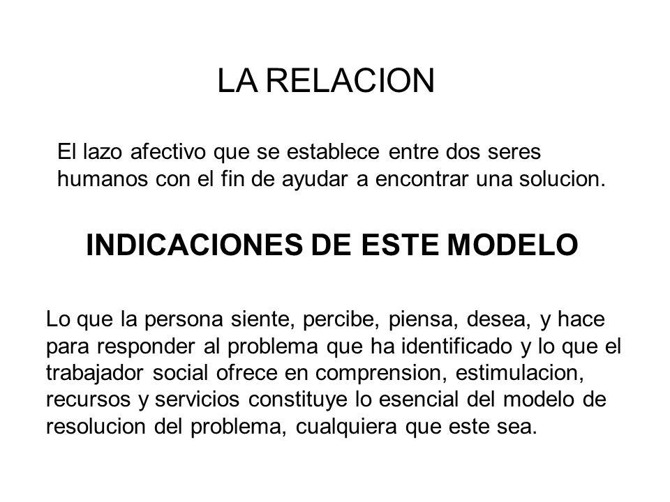 INDICACIONES DE ESTE MODELO