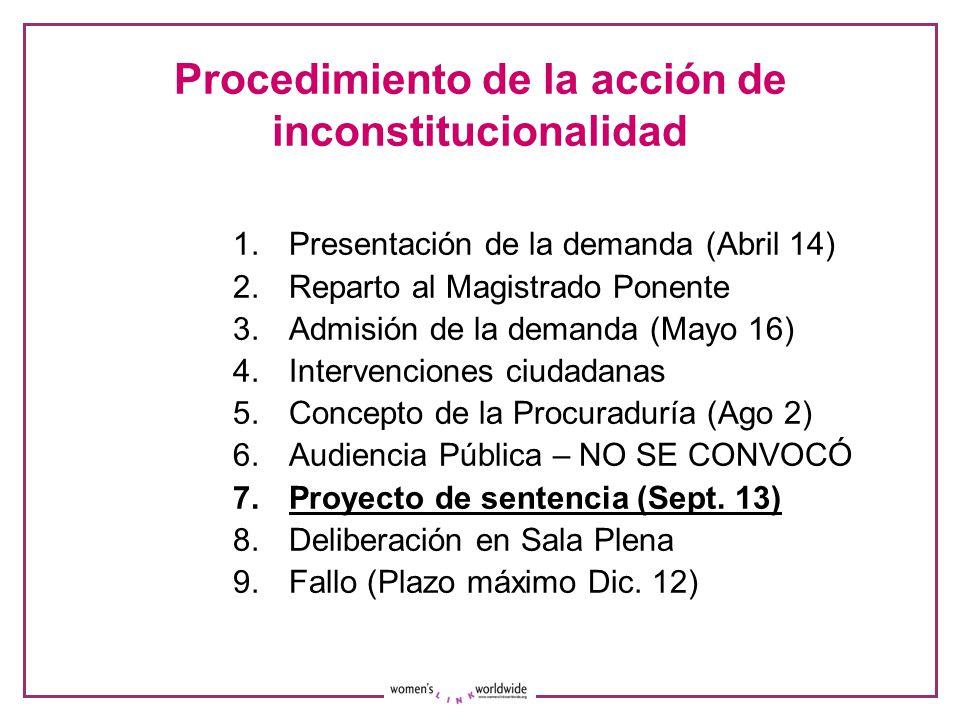 Procedimiento de la acción de inconstitucionalidad