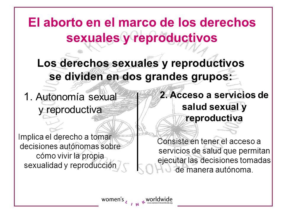 El aborto en el marco de los derechos sexuales y reproductivos