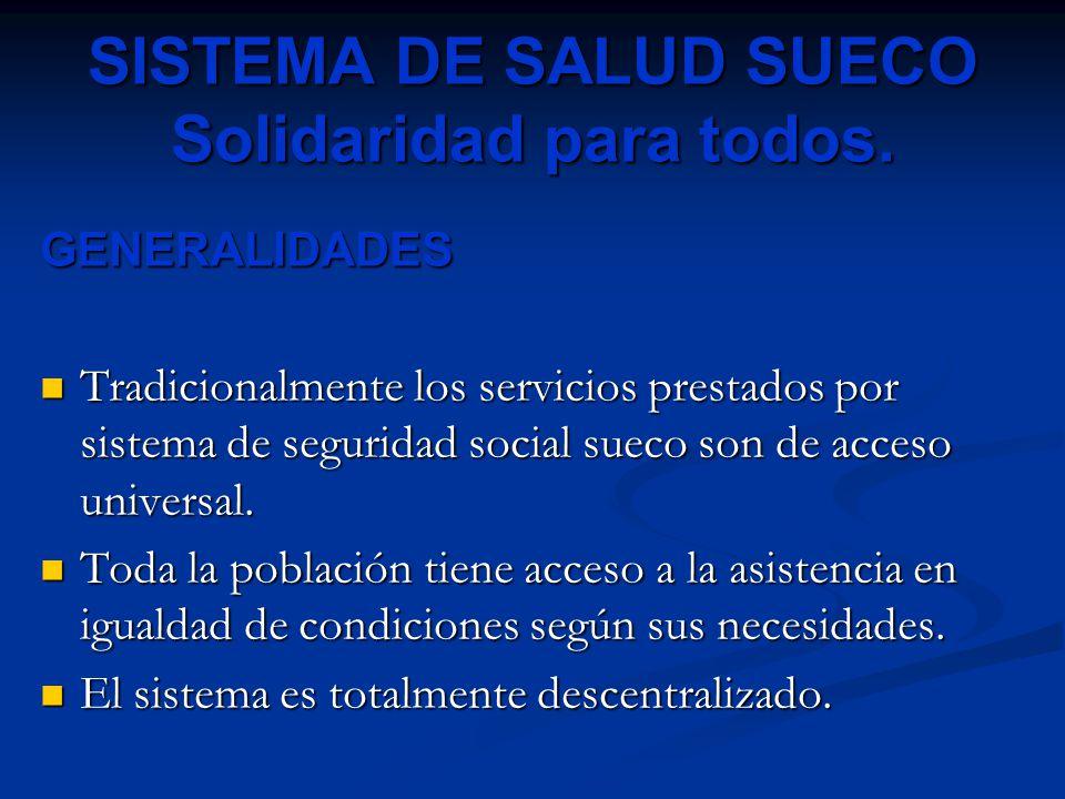 SISTEMA DE SALUD SUECO Solidaridad para todos.