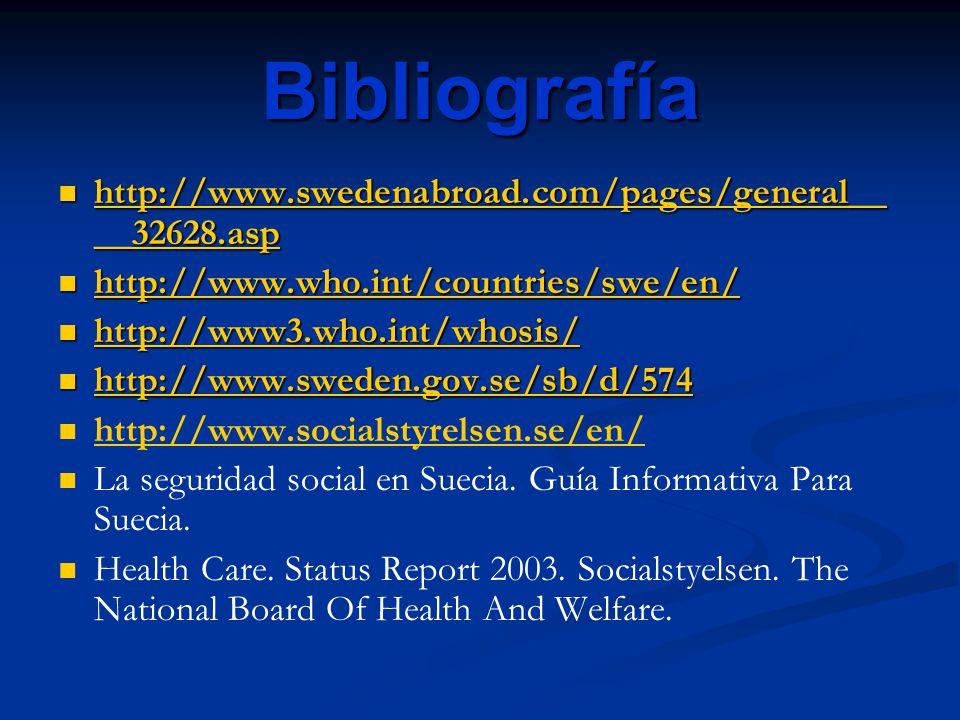 Bibliografía http://www.swedenabroad.com/pages/general____32628.asp