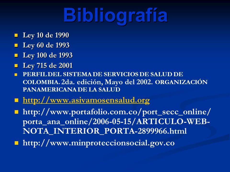 Bibliografía http://www.asivamosensalud.org