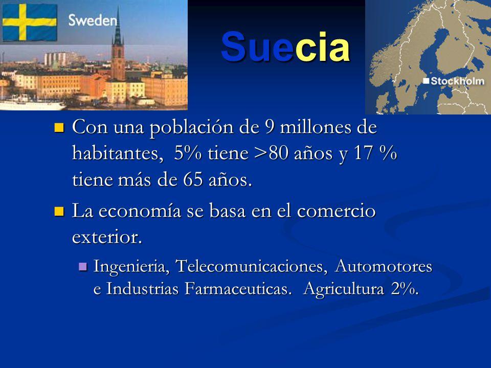 Suecia Con una población de 9 millones de habitantes, 5% tiene >80 años y 17 % tiene más de 65 años.