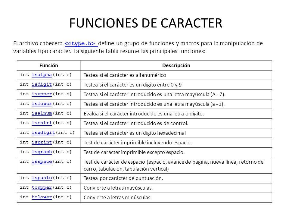 FUNCIONES DE CARACTER