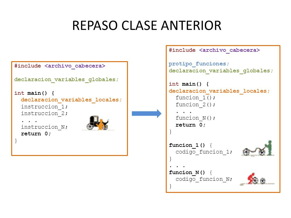 REPASO CLASE ANTERIOR #include <archivo_cabecera>