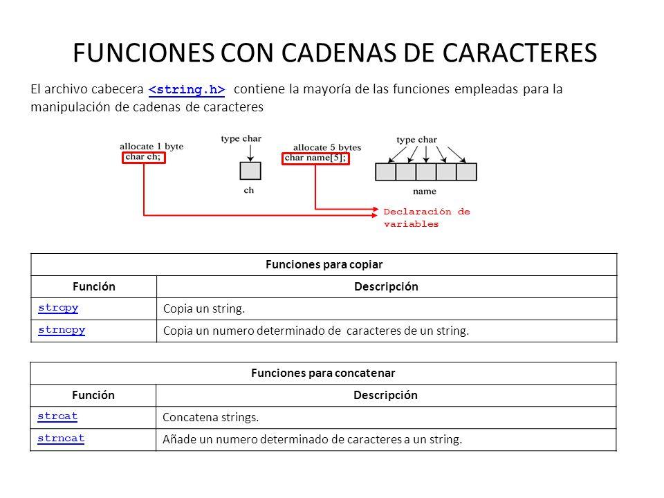 FUNCIONES CON CADENAS DE CARACTERES