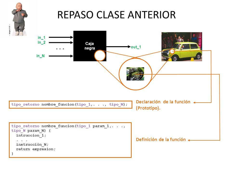 REPASO CLASE ANTERIOR . . . Declaración de la función (Prototipo).