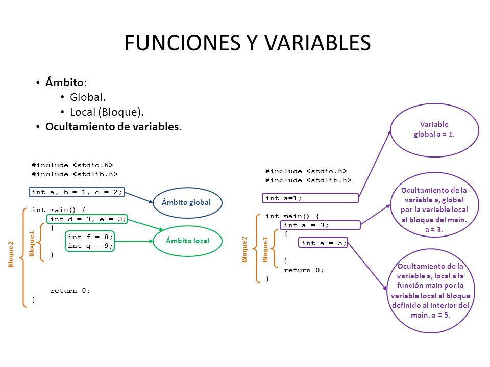 FUNCIONES Y VARIABLES Ámbito: Global. Local (Bloque).