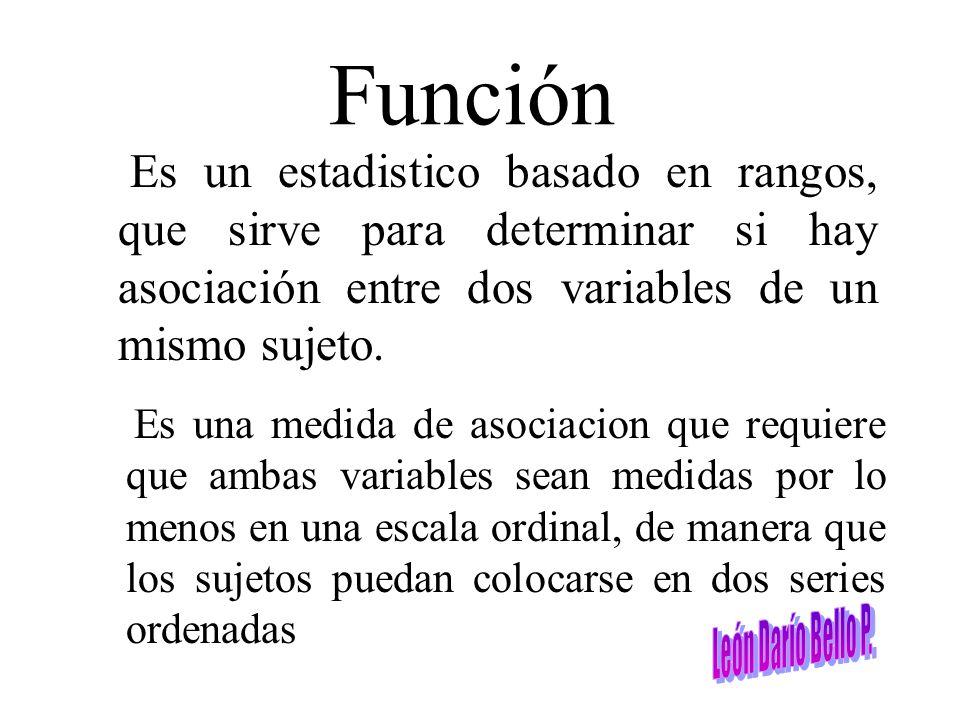 Función Es un estadistico basado en rangos, que sirve para determinar si hay asociación entre dos variables de un mismo sujeto.