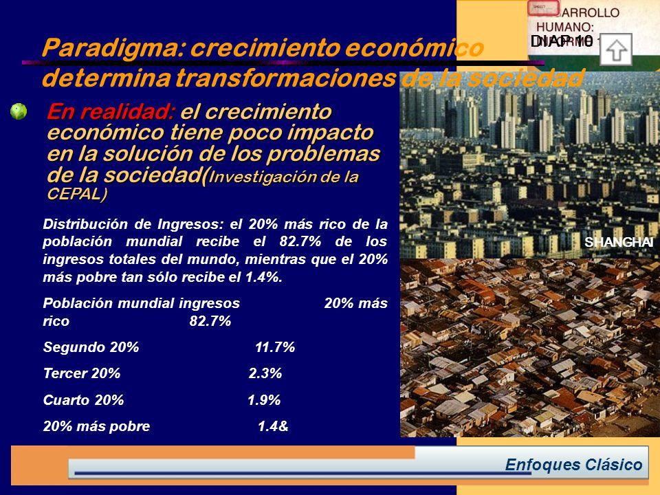 Paradigma: crecimiento económico determina transformaciones de la sociedad
