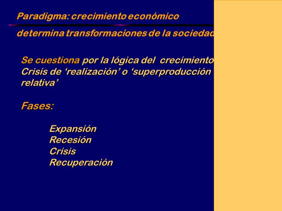 Fases: Paradigma: crecimiento económico