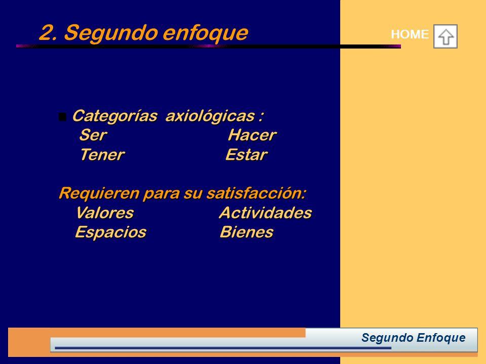 2. Segundo enfoque Categorías axiológicas : Ser Hacer Tener Estar