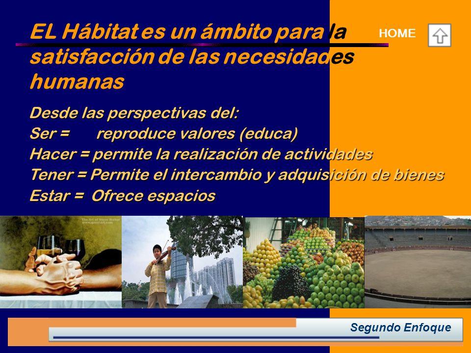 EL Hábitat es un ámbito para la satisfacción de las necesidades humanas