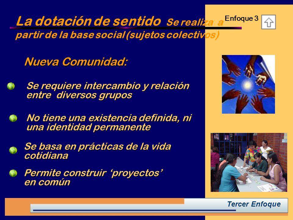 La dotación de sentido Se realiza a partir de la base social (sujetos colectivos)