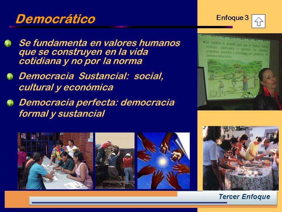 Democrático Enfoque 3. Se fundamenta en valores humanos que se construyen en la vida cotidiana y no por la norma.