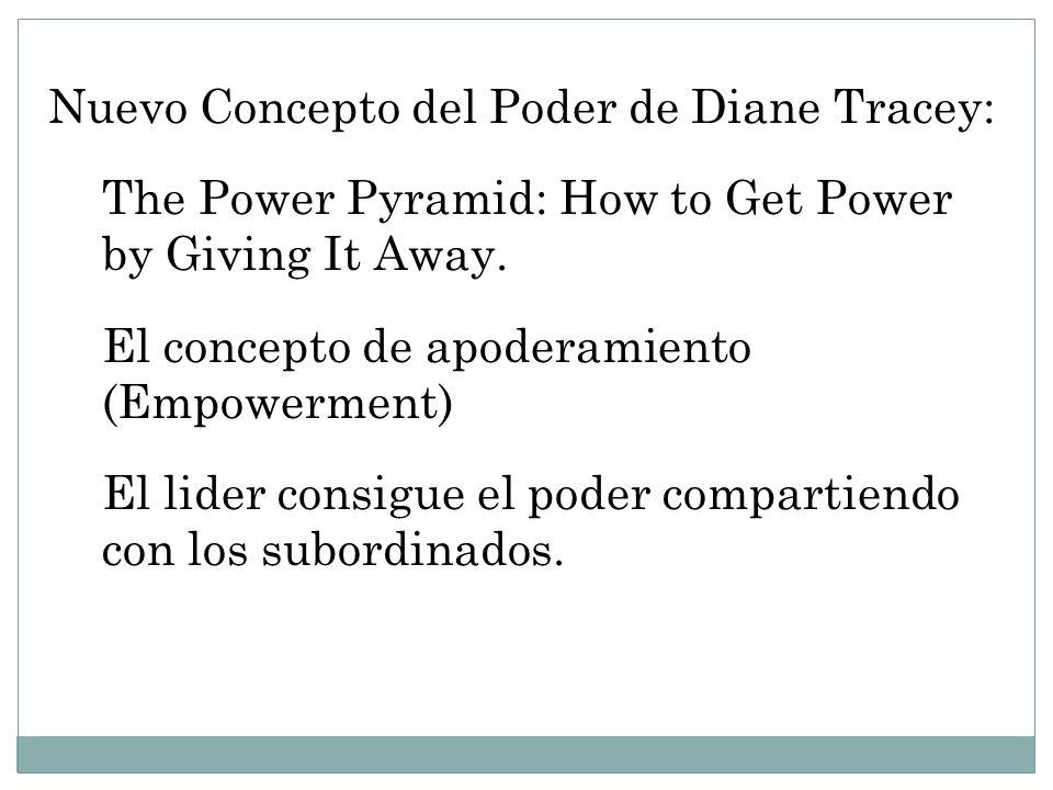 Nuevo Concepto del Poder de Diane Tracey: