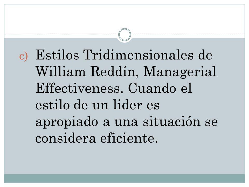 Estilos Tridimensionales de William Reddín, Managerial Effectiveness