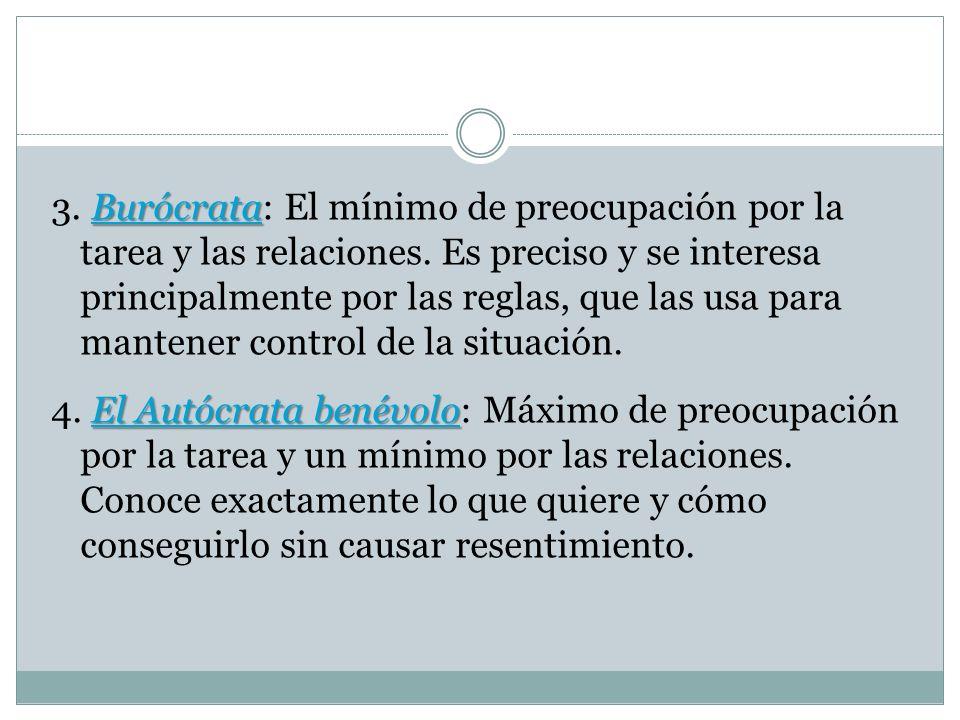 3. Burócrata: El mínimo de preocupación por la tarea y las relaciones