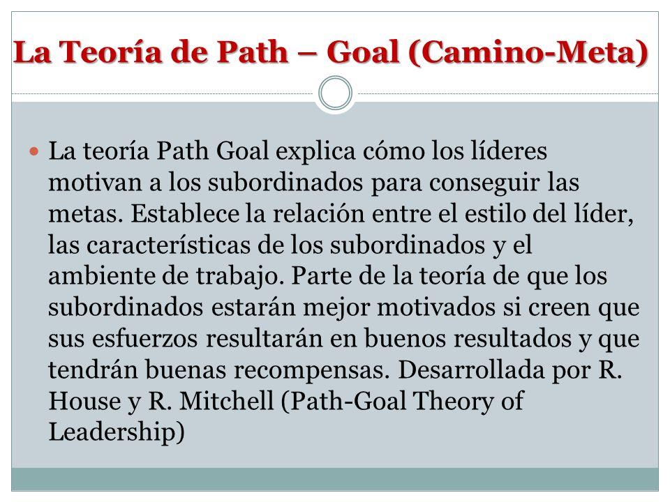 La Teoría de Path – Goal (Camino-Meta)