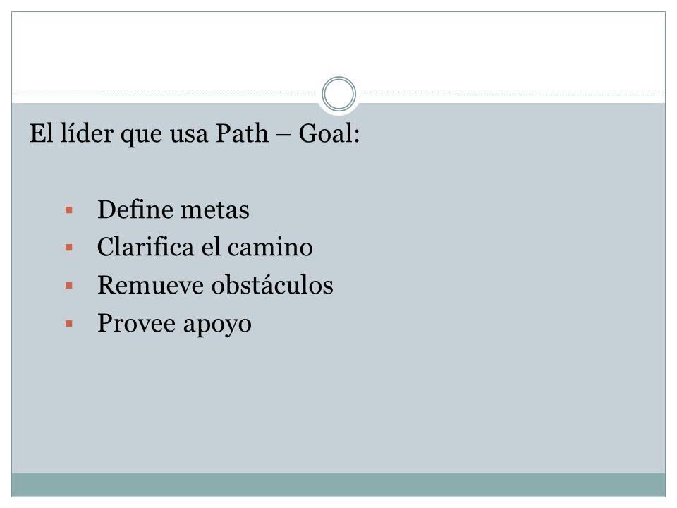 El líder que usa Path – Goal: