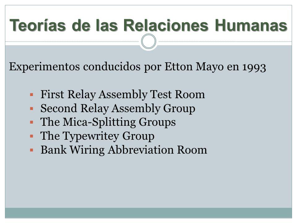 Teorías de las Relaciones Humanas