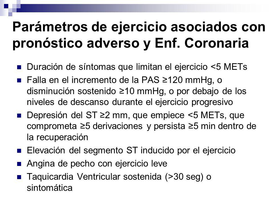 Parámetros de ejercicio asociados con pronóstico adverso y Enf
