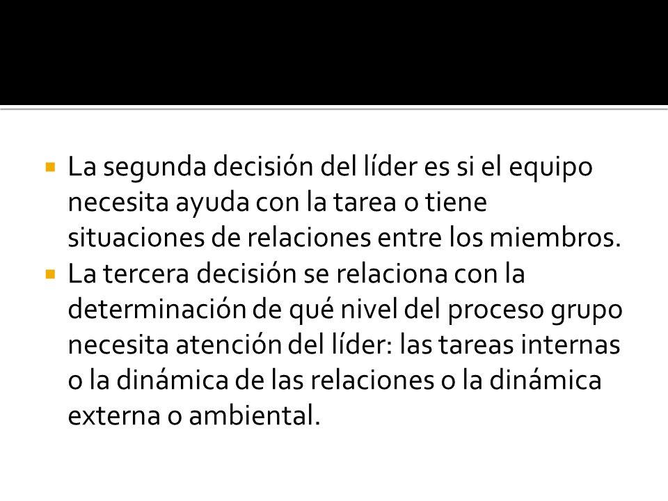 La segunda decisión del líder es si el equipo necesita ayuda con la tarea o tiene situaciones de relaciones entre los miembros.