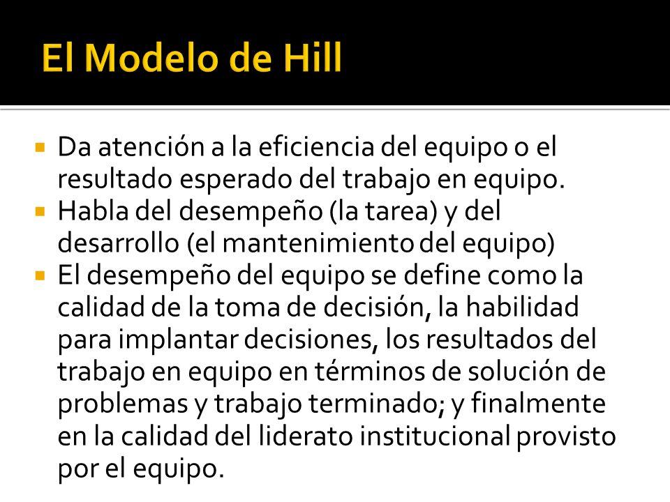 El Modelo de Hill Da atención a la eficiencia del equipo o el resultado esperado del trabajo en equipo.