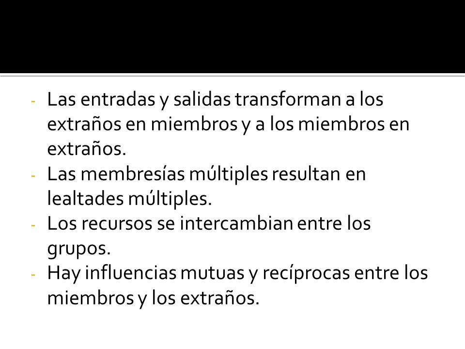 Las entradas y salidas transforman a los extraños en miembros y a los miembros en extraños.