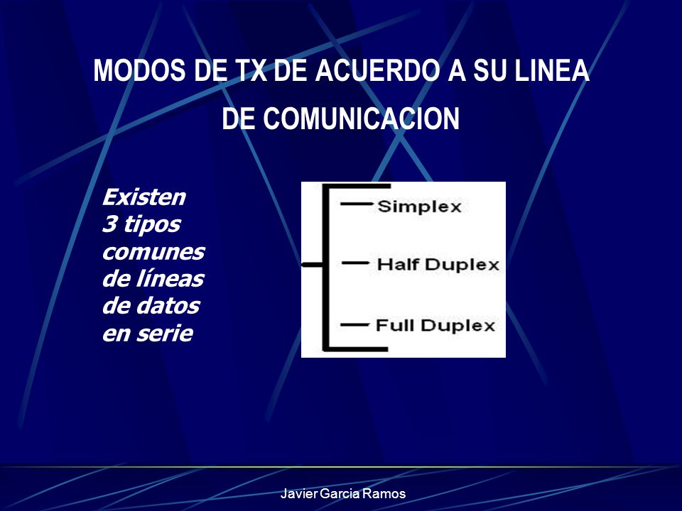 MODOS DE TX DE ACUERDO A SU LINEA DE COMUNICACION