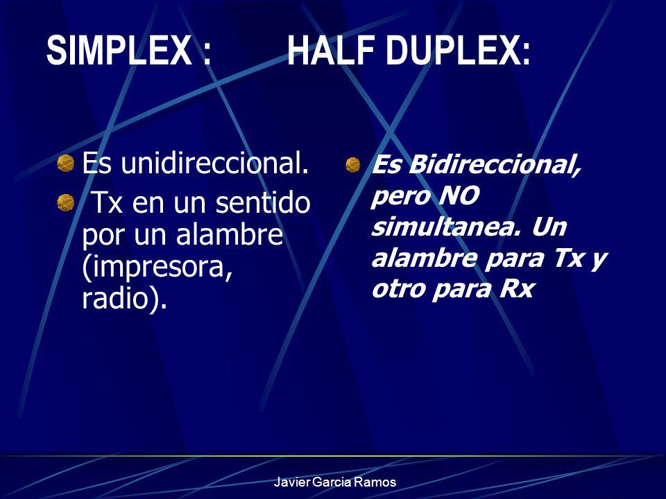 SIMPLEX : HALF DUPLEX: Es unidireccional.