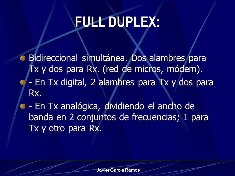 FULL DUPLEX: Bidireccional simultánea. Dos alambres para Tx y dos para Rx. (red de micros, módem).