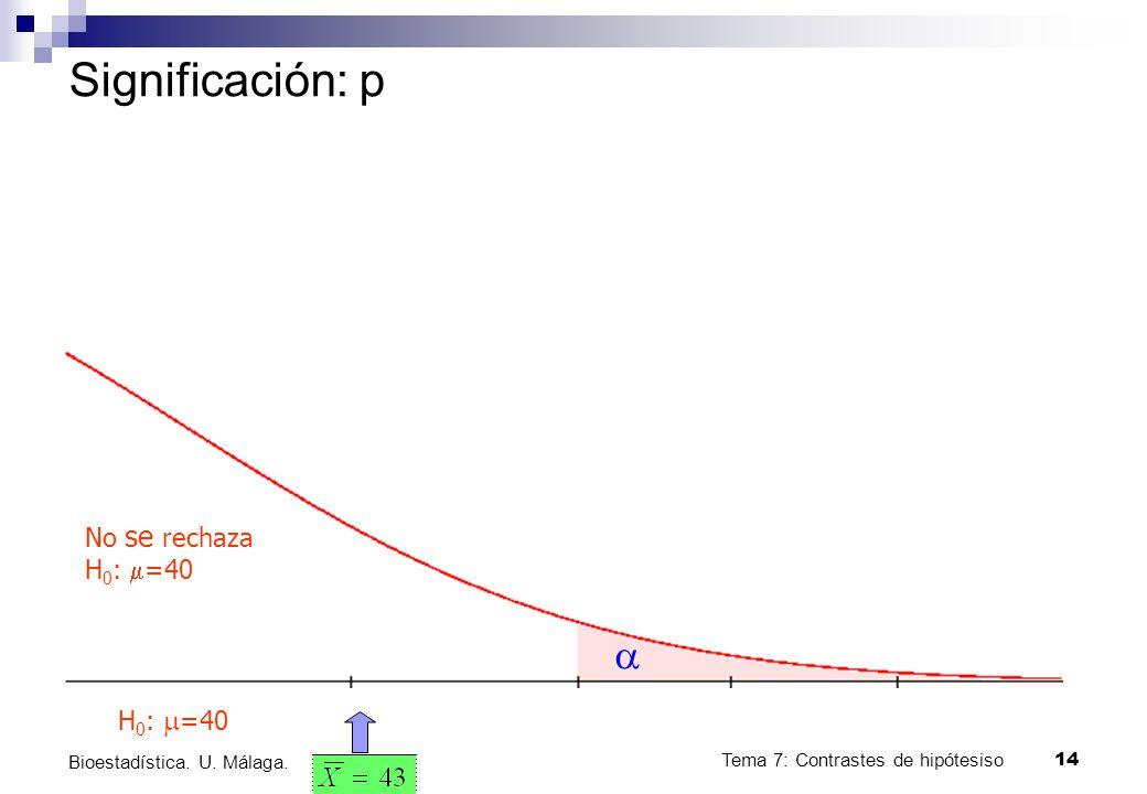 Significación: p a No se rechaza H0: m=40 H0: m=40