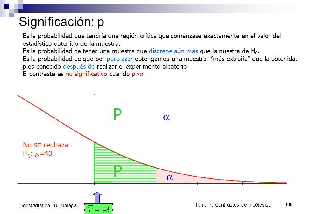 P P Significación: p a a No se rechaza H0: m=40