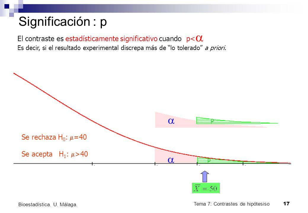 Significación : p El contraste es estadísticamente significativo cuando p<a.