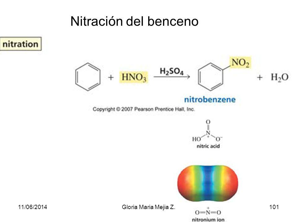 Nitración del benceno 01/04/2017 Gloria Maria Mejia Z.