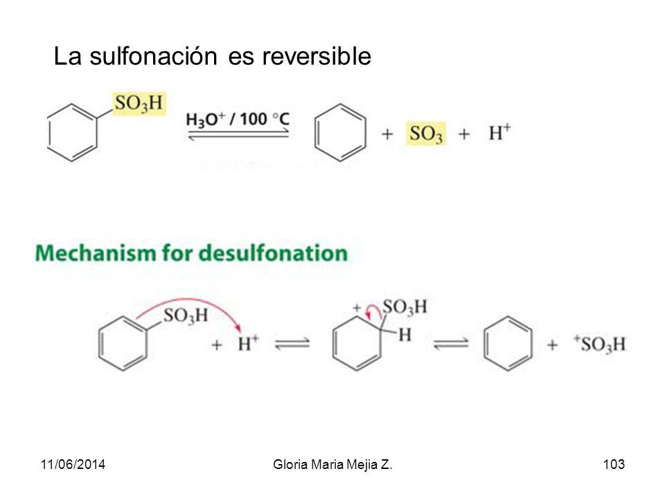 La sulfonación es reversible