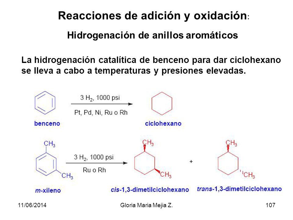 Reacciones de adición y oxidación: