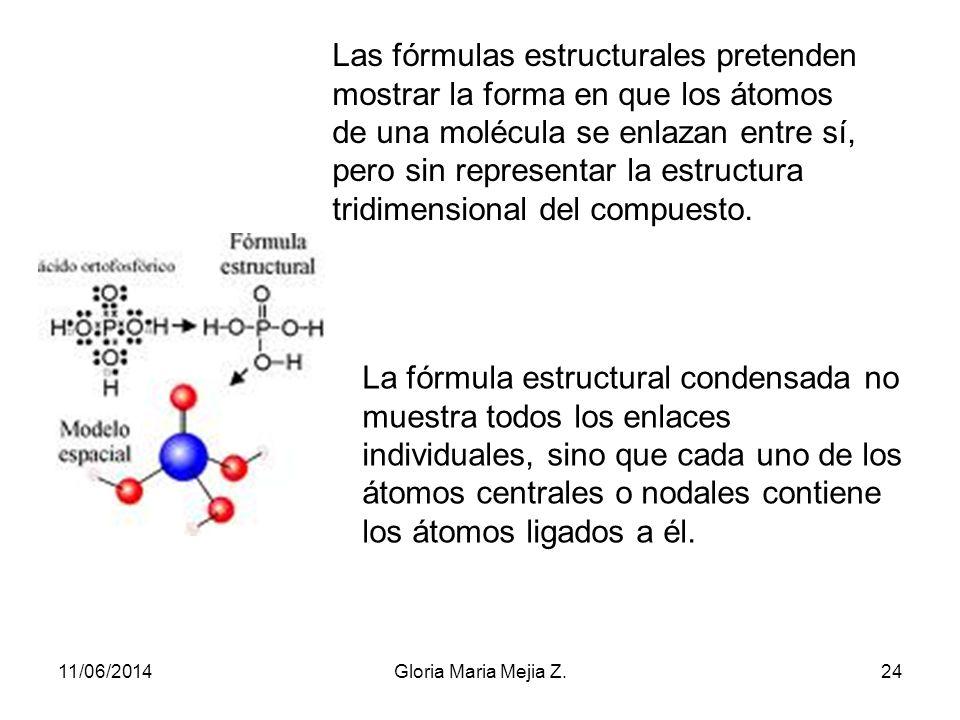 Las fórmulas estructurales pretenden mostrar la forma en que los átomos de una molécula se enlazan entre sí, pero sin representar la estructura tridimensional del compuesto.