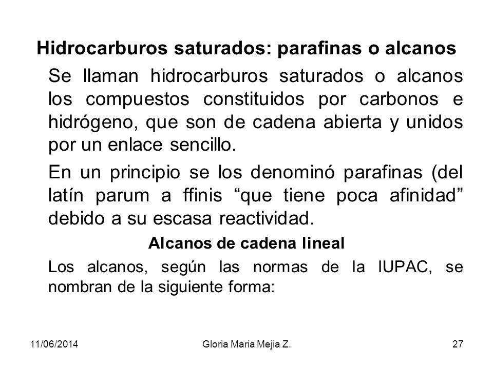 Hidrocarburos saturados: parafinas o alcanos Alcanos de cadena lineal