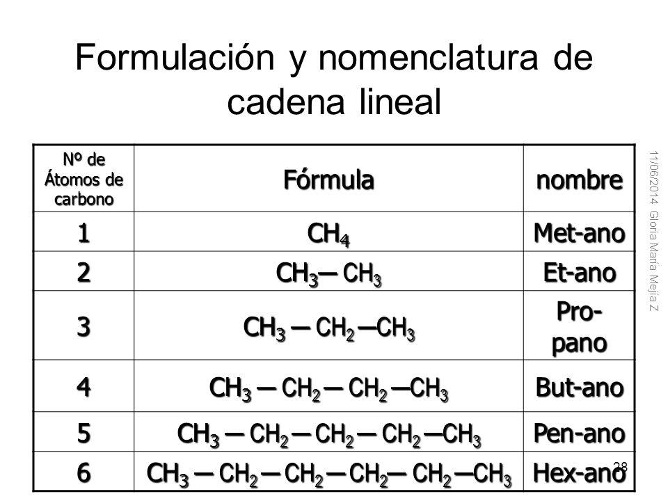 Formulación y nomenclatura de cadena lineal