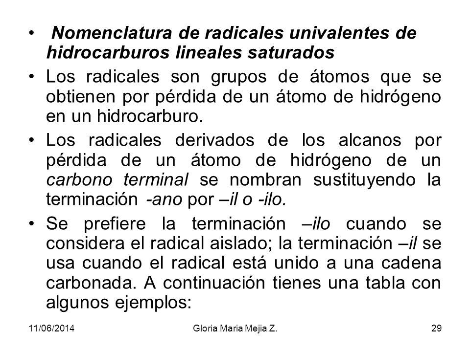 Nomenclatura de radicales univalentes de hidrocarburos lineales saturados