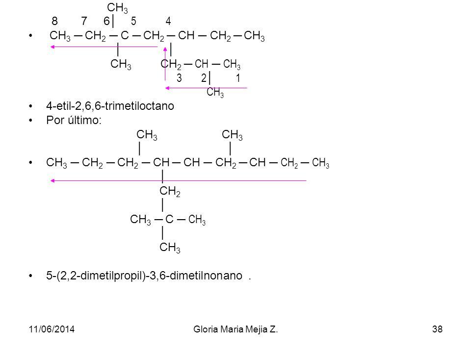 4-etil-2,6,6-trimetiloctano Por último: CH3 CH3 │ │