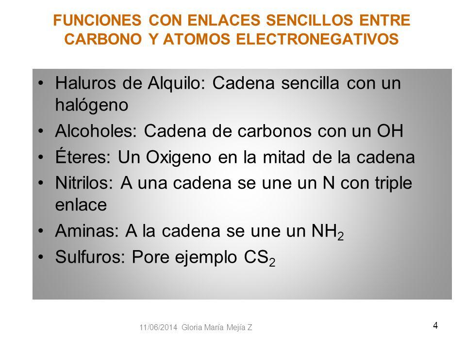 Haluros de Alquilo: Cadena sencilla con un halógeno
