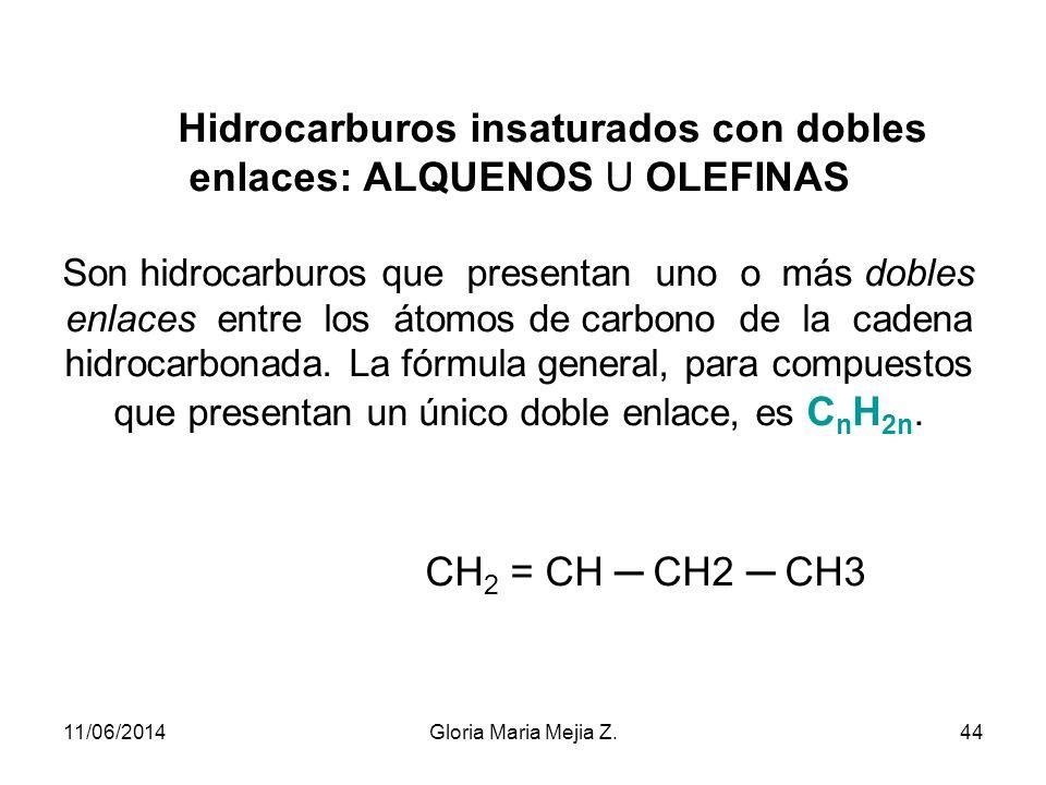 Hidrocarburos insaturados con dobles enlaces: ALQUENOS U OLEFINAS Son hidrocarburos que presentan uno o más dobles enlaces entre los átomos de carbono de la cadena hidrocarbonada. La fórmula general, para compuestos que presentan un único doble enlace, es CnH2n. CH2 = CH ─ CH2 ─ CH3